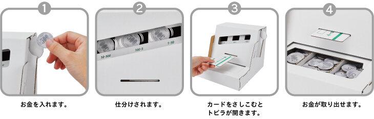 WOW ATM-遊び方.jpg